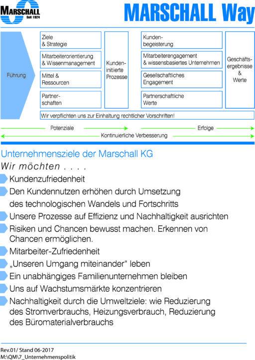 qualitaetspolitik-marschall-way